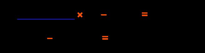 所得税の計算の順序