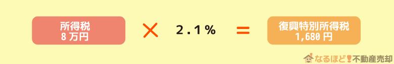繰越控除3年目の譲渡所得税額に対する復興特別所得税の計算方法の実例