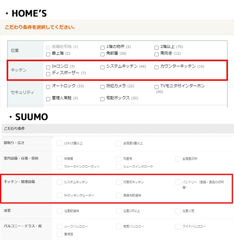 HOME'SやSUUMOのキッチンの条件